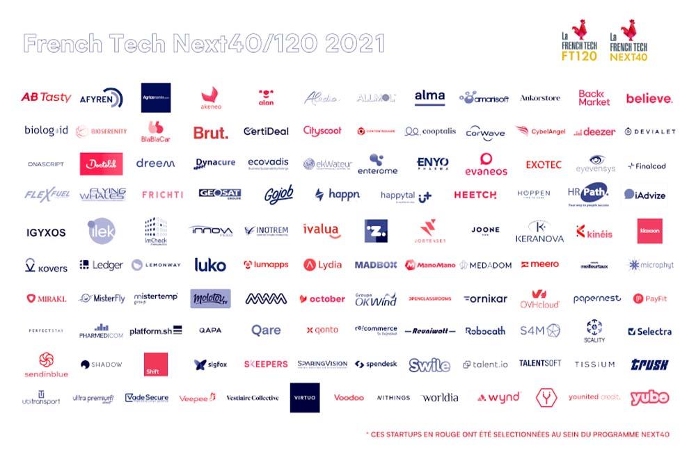 les startups lauréates de la French Tech 2021